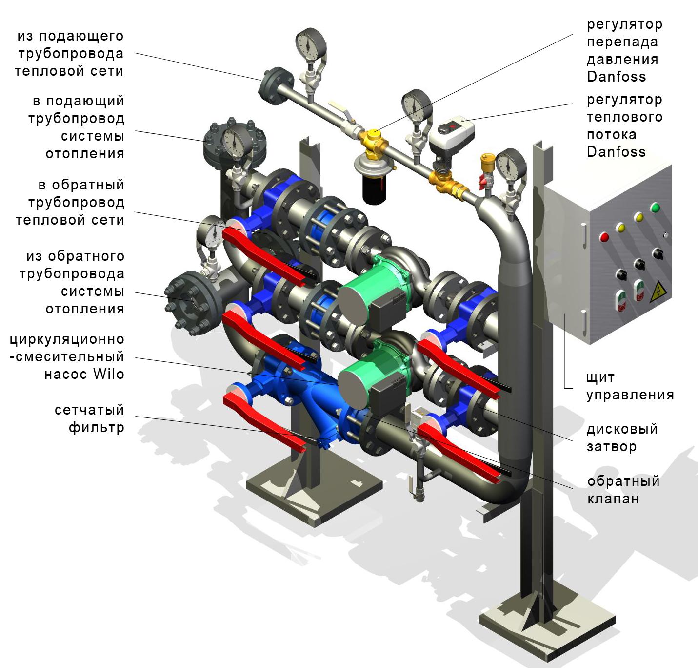 Конструкция модульного теплового пункта